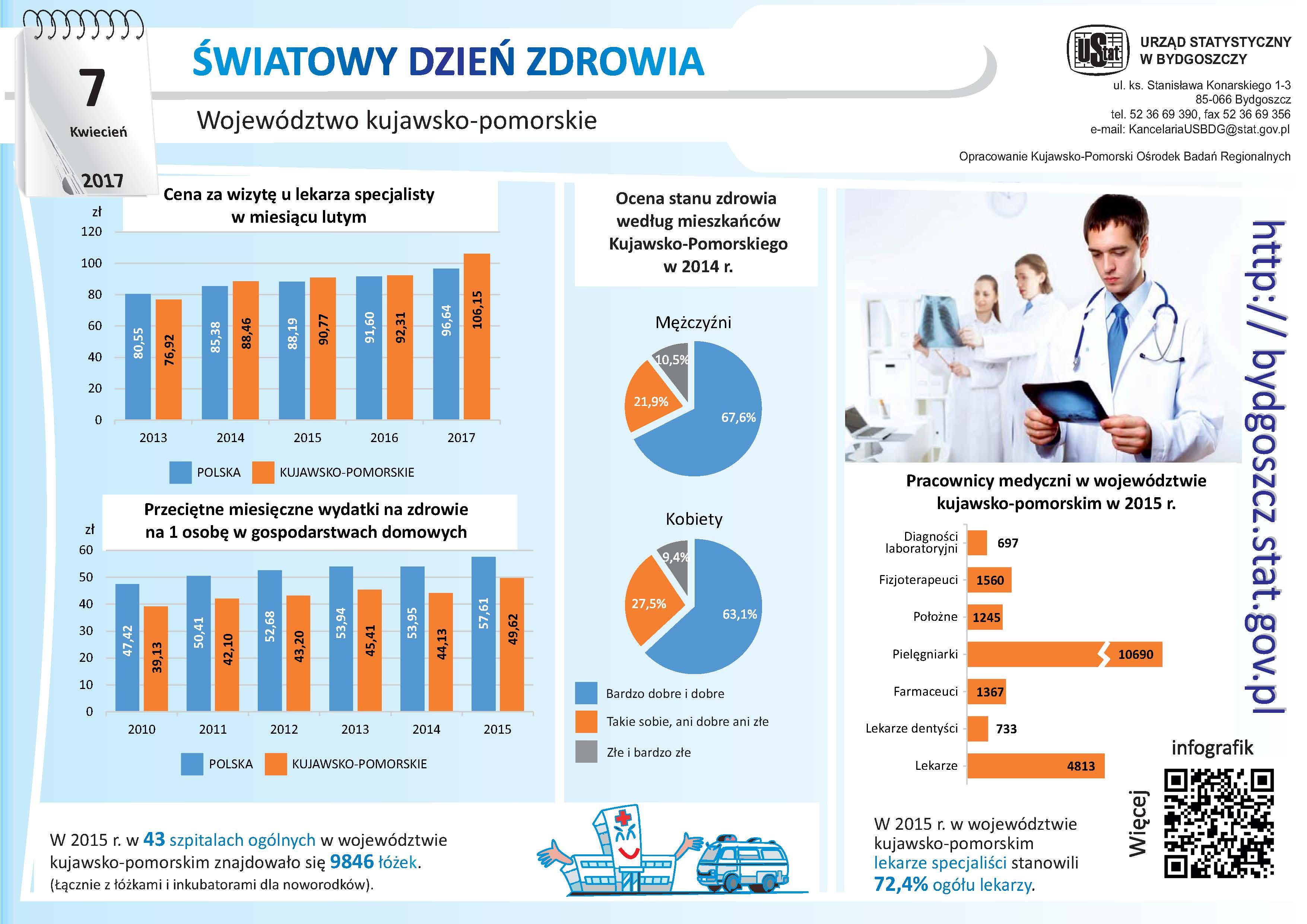 Urz U0105d Statystyczny W Bydgoszczy Opracowania Bie U017c U0105ce