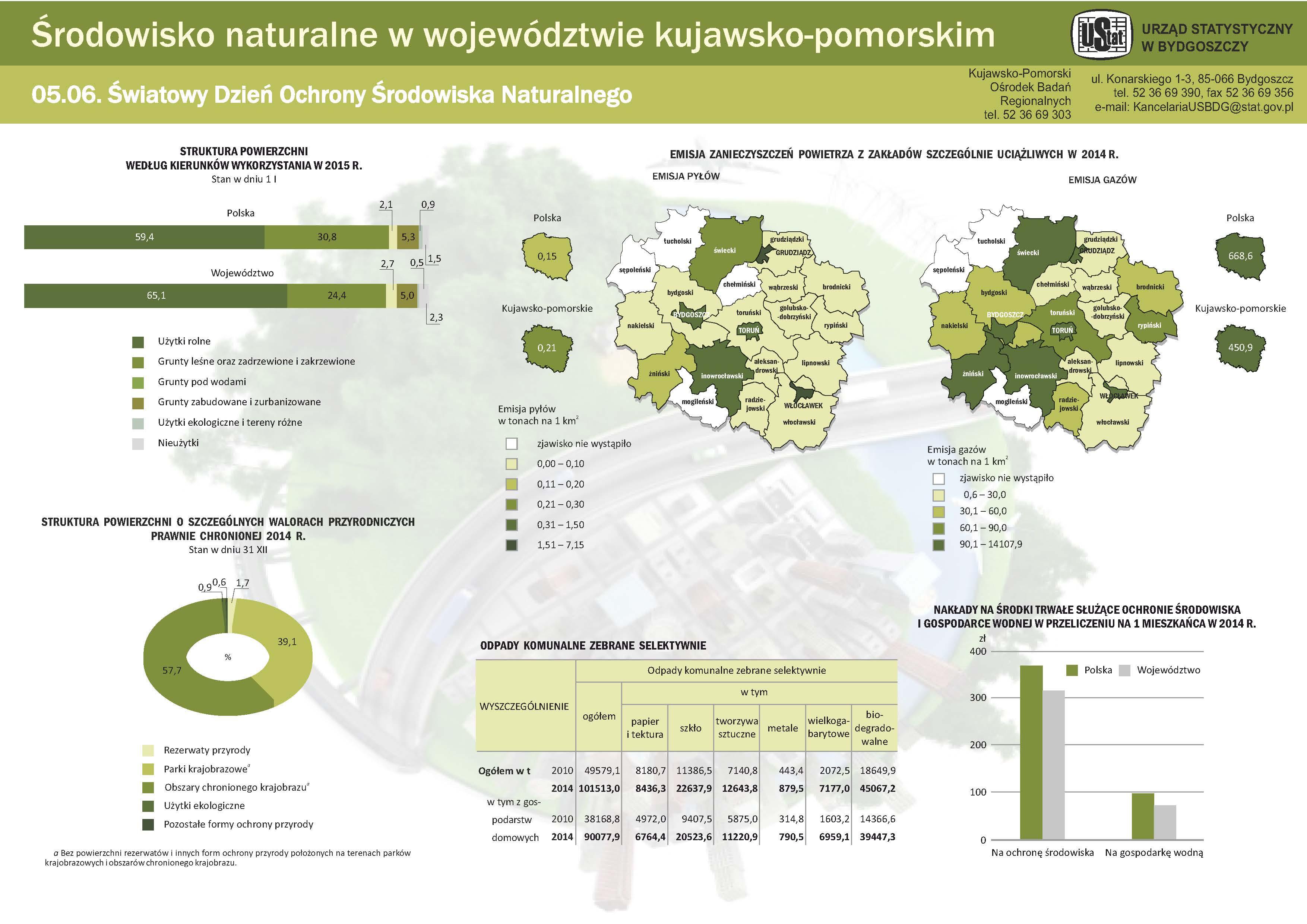 Bank ochrony srodowiska forex